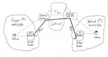 Post-VPC-interconnect-net-diagram-v2-1024x540.jpg (540×1 px, 80 KB)